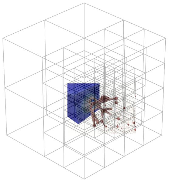 Schematische Darstellung der Verwendung eines adaptiven Gitters bei der Simulation der Laserablation (Teilprojekt B.5).