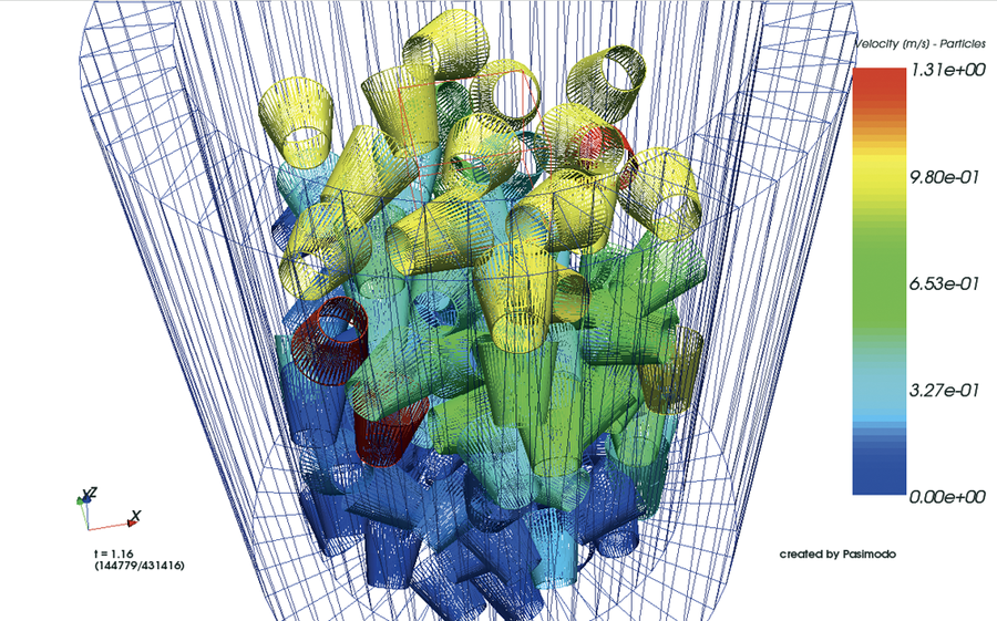 Ein Schüttvorgang gestanzter Metallteile. Die äußerst dünnwandigen Teile können sich ineinander verhaken und stapeln. Die Simulation erlaubt u. a. eine Untersuchung der sich ergebenden Packungsdichte.